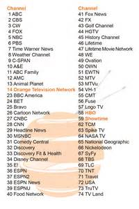 Time Warner Cable Tv Guide 2015 16 Time Warner Channel Guide