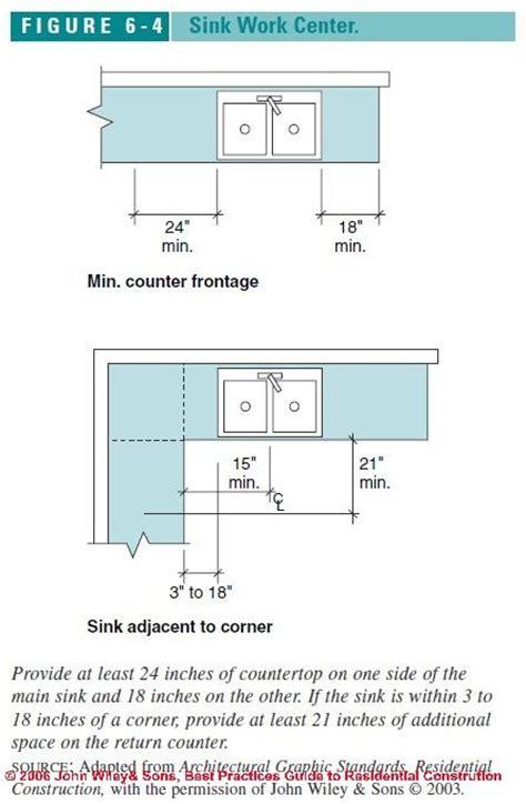 kitchen layout design principles kitchen design principles figure 6 1 kitchen bath