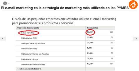 email marketing newhairstylesformen2014 com lista de participantes marketing para pymes i estudio de