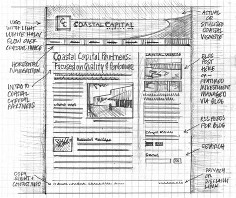 Using Wireframes To Streamline Your Development Process Webdesigner Depot Sketch Web Template