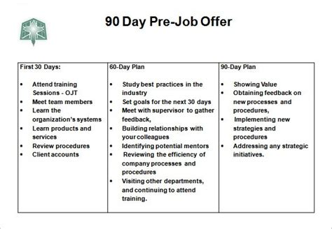 free 90 day plan template for new sle 90 day plan for new template best template