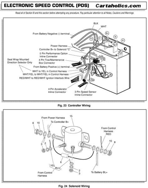 Cartaholics Golf Cart Forum -> E-Z-GO PDS Wiring Diagram