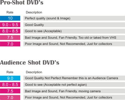 dvd format quality rock concert dvds inedit concerts on dvd dvd quality