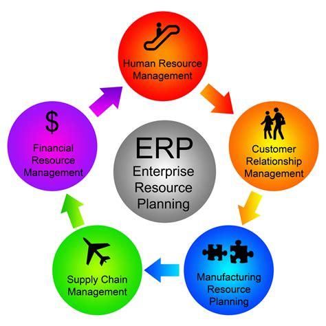 managing by strategic themes en español erp para pymes 191 por qu 233 contratar uno en tu empresa