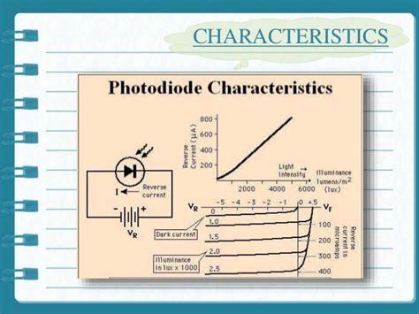 photodiode usage photodiodes