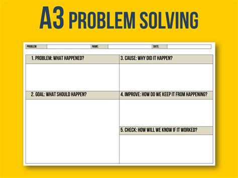 a3 problem solving tool pictures to pin on pinterest