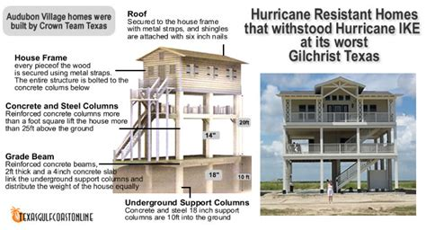 Hurricane Resistant House Plans Hurricane Resistant Homes On Coast Survive Ike S