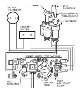 wiring diagram for thermocouple gas floor furnace gas