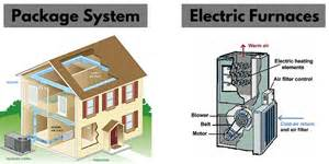types of home heating electric furnace a popular heating system for home