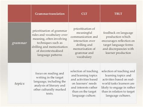 research paper on language and culture writing my research paper language and the culture
