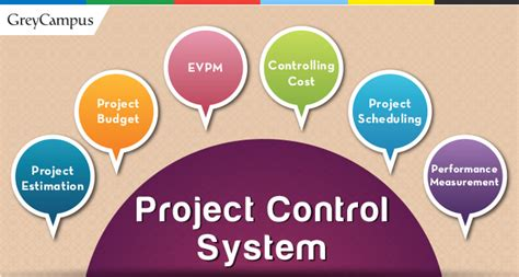 Project Controller by Project System Project Management