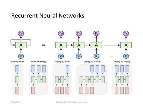 neural networks and learning neural networks and learning learning explained to your machine learning books introduction to neural networks and meta frameworks for