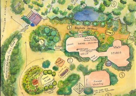 permaculture designing for a sustainable future the