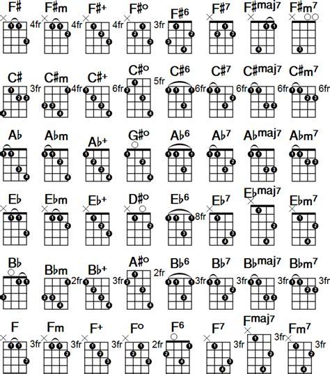 mandolin chord chart mandolin chord chart