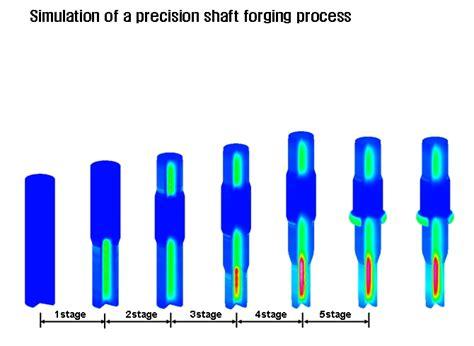 serration process simulation of a precision shaft forging process