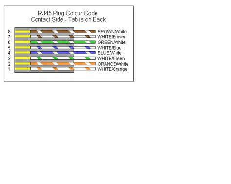 usb to rj45 wiring diagram