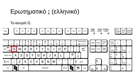 keyboard layout gw2 το πληκτρολόγιο