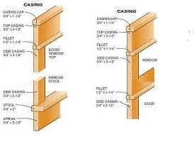 craftsman exterior window trim quotes