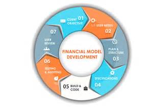 Financial Sales by Financial Modeling Course Financial Modelling Certification Iplan Education