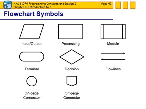 flowchart connector connector symbol in flowchart 28 images connectors