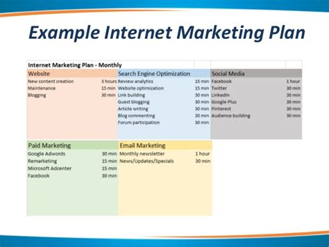 marketing plan template for small business marketing plan for small business template viplinkek info