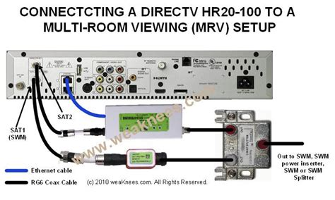 direct tv wiring diagram deca adapter not working directv system installationse 2015 personal