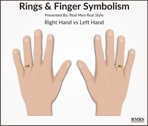 5 to wearing rings ring finger symbolism