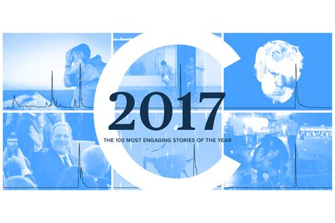 12 Most Stories Of All Time by The 100 Most Engaging Stories Of 2017 Chartbeat