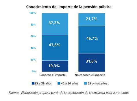 fecha de cobro de pension no contributiva mes de junio 2016 fecha de cobro pension no contributiva mes de octubre 2016