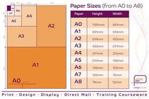 history of paper sizes printing lancaster kendal