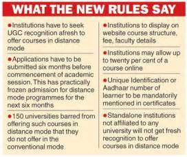 Mba Without Undergraduate Degree In India by Cloud On Distance Learning