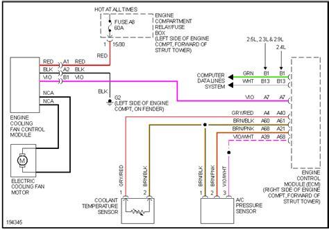 2002 volvo s60 fuse diagram