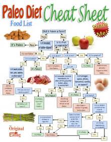 learn the tricks tips with the paleo diet food list sheet and so much more like paleo