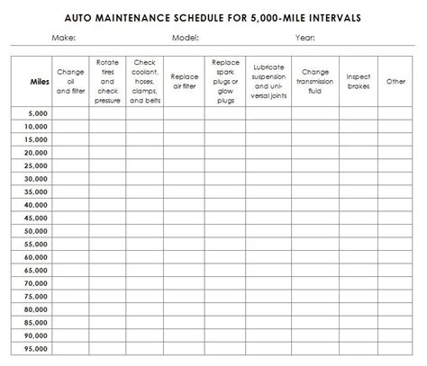 Auto Maintenance Schedule Template Car Maintenance Tips Pinterest Schedule Templates Auto Monthly Maintenance Schedule Template