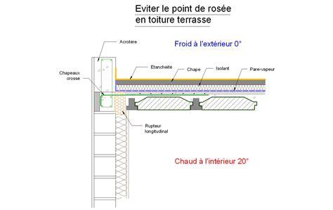 Prix Plancher Hourdis 3931 by Prix Plancher Hourdis Plancher Poutrelle Hourdis Prix M2