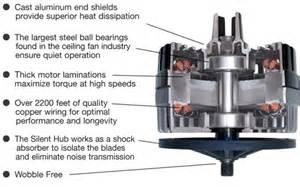capacitor run motor wiring diagram get free image about