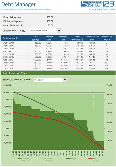 Debt Reduction Excel Spreadsheet by Free Debt Reduction Manager For Excel