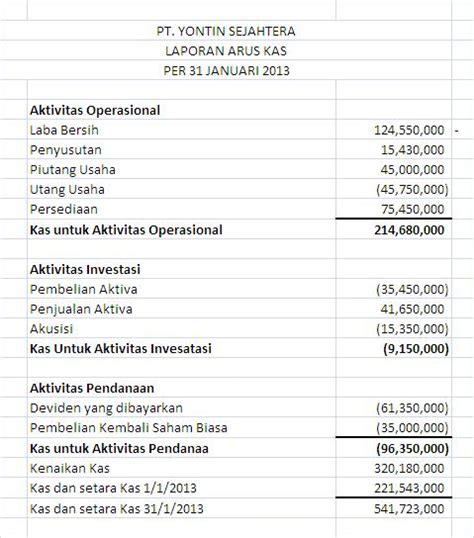 contoh laporan cash flow laporan arus kas yaspemainsidi