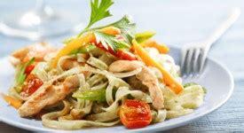 alimenti con poche calorie cibi esotici con poche calorie e ricette dietaland