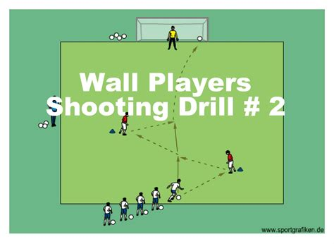 soccer drills a 100 soccer drills to improve your skills strategies and secrets books youth soccer shooting drills for the entire team