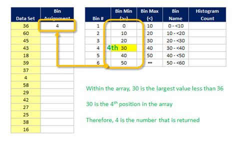 Mba Excel Lookup by How To Use The Match Formula In Excel Three Practical