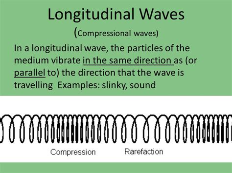 waves objective i will understand the difference between