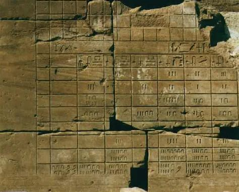 historia antigua historia matematicas babilonia mesopotamia plimton 322 egipto papiro matematico moscu papiro rhind