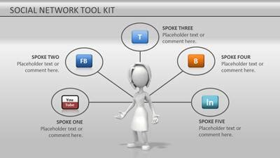 Social Network Tool Kit A Powerpoint Template From Presentermedia Com Media Kit Template Powerpoint