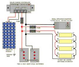 12v rv solar panel wiring diagram get free image about wiring diagram