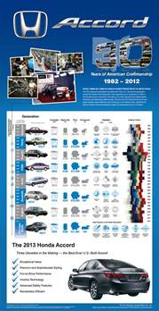 honda accord 30 years of u s production about