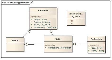 diagramme de classe uml association uml h 233 ritage o 249 association