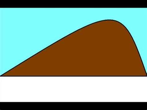film animasi gunung meletus film siaga bencana gunung meletus doovi