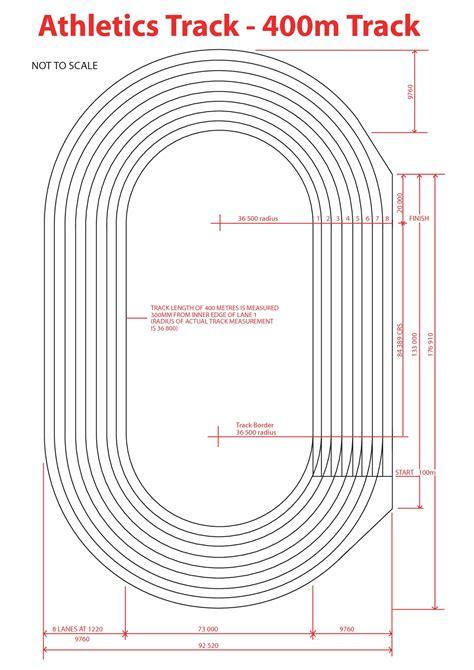 400m track diagram running track diagram www imgkid the image kid has it