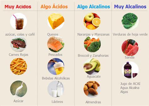alimento acido 191 por qu 233 evitar el consumo frecuente de los quot alimentos